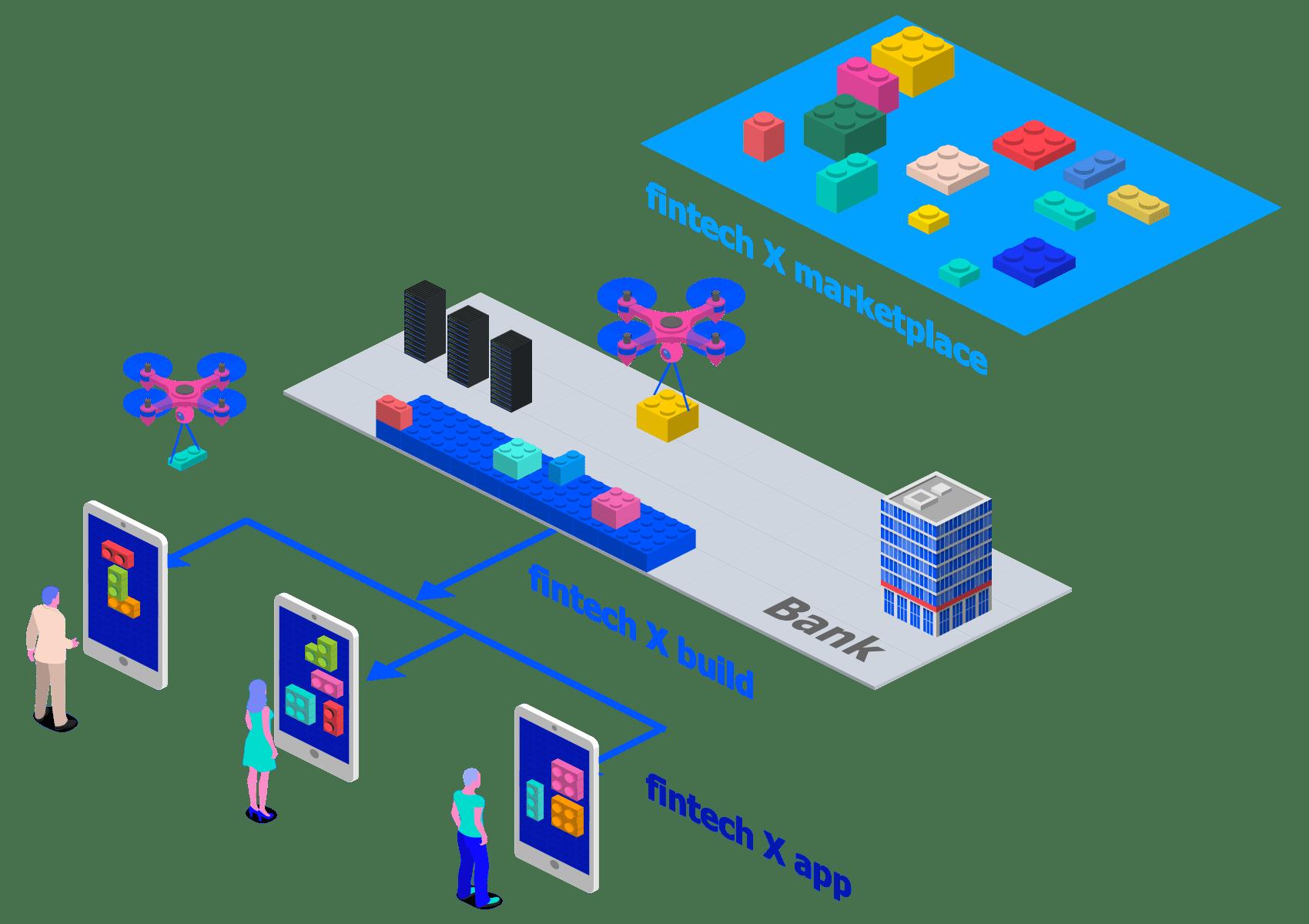 fintech x app + build + marketplace - vision-min